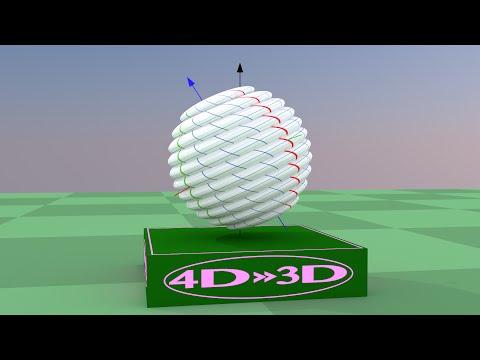 L'hypersphère : la sphère en quatre dimensions