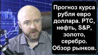 Прогноз курса рубля евро доллара. РТС, нефть, S&P, серебро, рубль, доллар. Что делать в моменте.