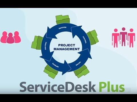 Help Desk Software With Integrated Project Management