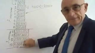 Маркетинг план Скоростной Системы Заработка.