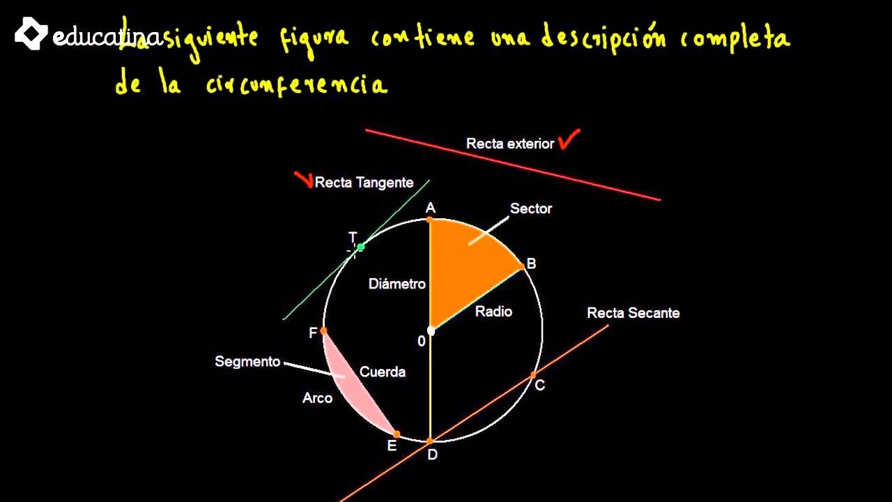 Ngulo y elementos de una circunferencia youtube for Exterior a la circunferencia