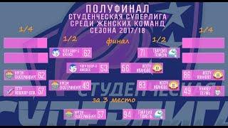Видеообзор полуфинала Студенческой суперлиги