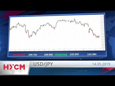 HYCM_RU - Ежедневные экономические новости - 14.05.2019