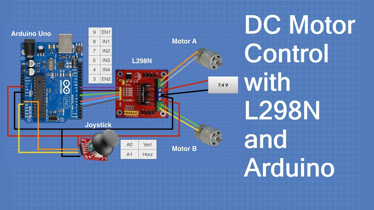 Controlling dc motors with the l298n h bridge and arduino for Dc stepper motor working