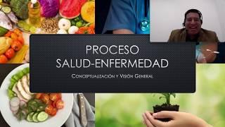 Proceso Salud-Enfermedad: Conceptos y Determinantes