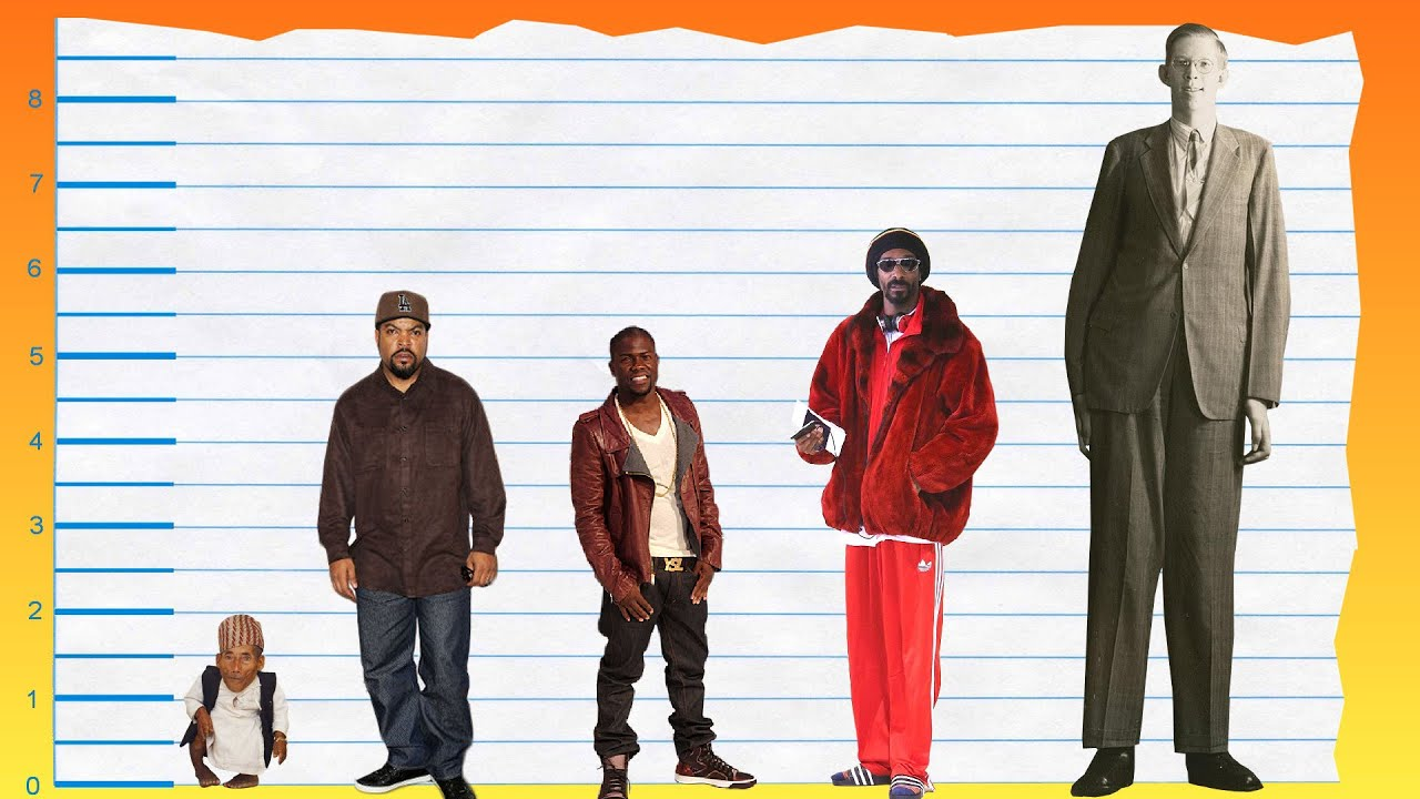 How Tall Is Ice Cube? - Height Comparison! - YouTube