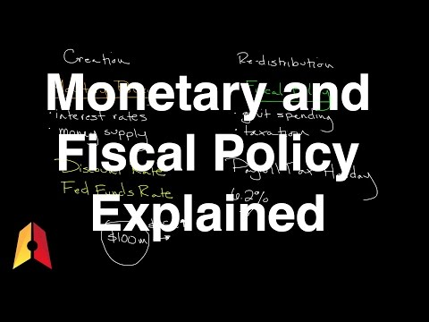 Monetary and Fiscal Policy Explained