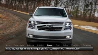 2018 Chevrolet Tahoe Test Drive