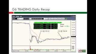 g6 trading room daily recap 25 4 2013 gap trading