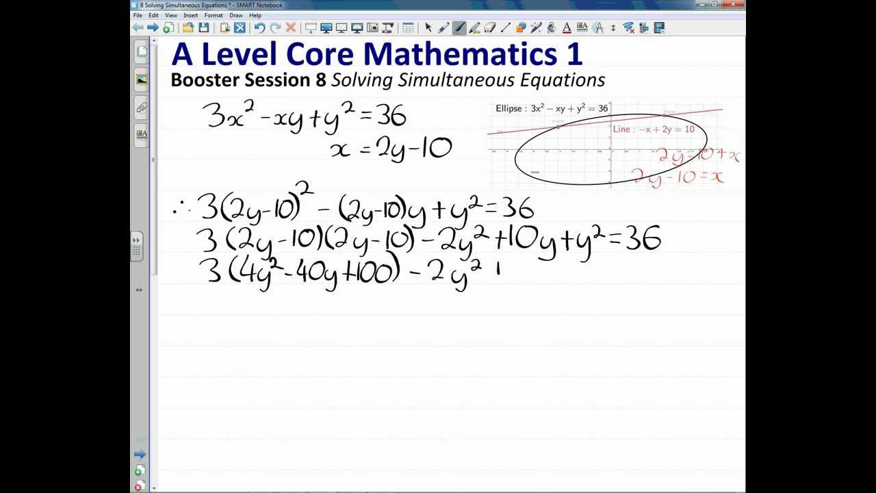 how to use a parameter maths simultaneous equation
