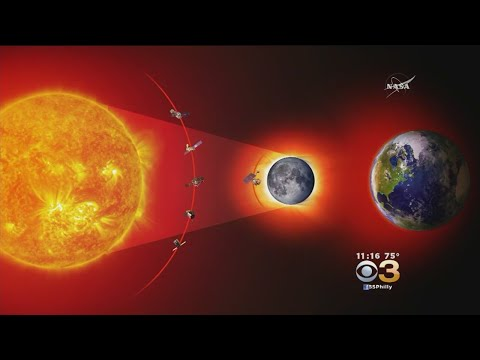 Solar Eclipse Myths And Superstitions
