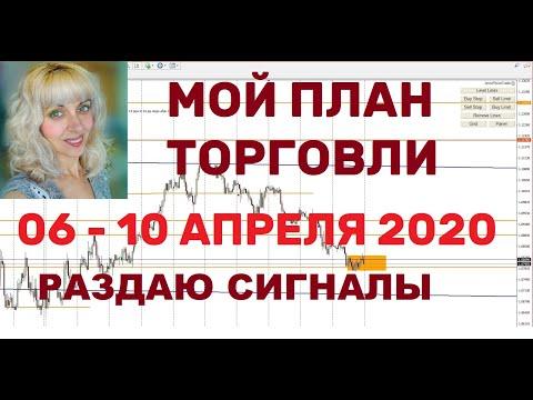 Форекс Торговля, Мои Бесплатные Сигналы, и План Торгов 6 -10 Апреля 2020