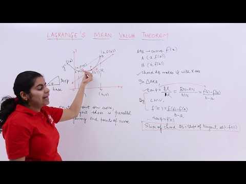 Geometrical Interpretation Of Lagrange's Mean Value