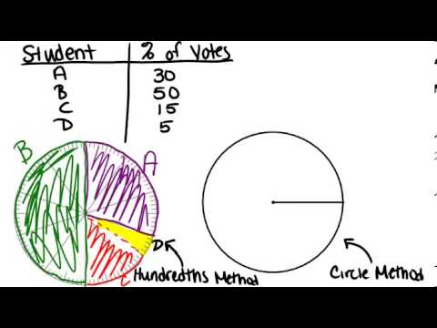 Pie Charts Lesson Basic Probability And Statistics Concepts Youtube