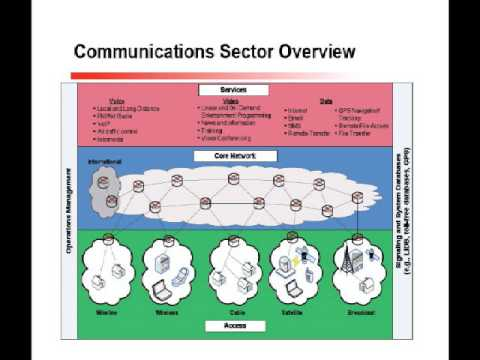 Communications Sector and Information Technology Sector