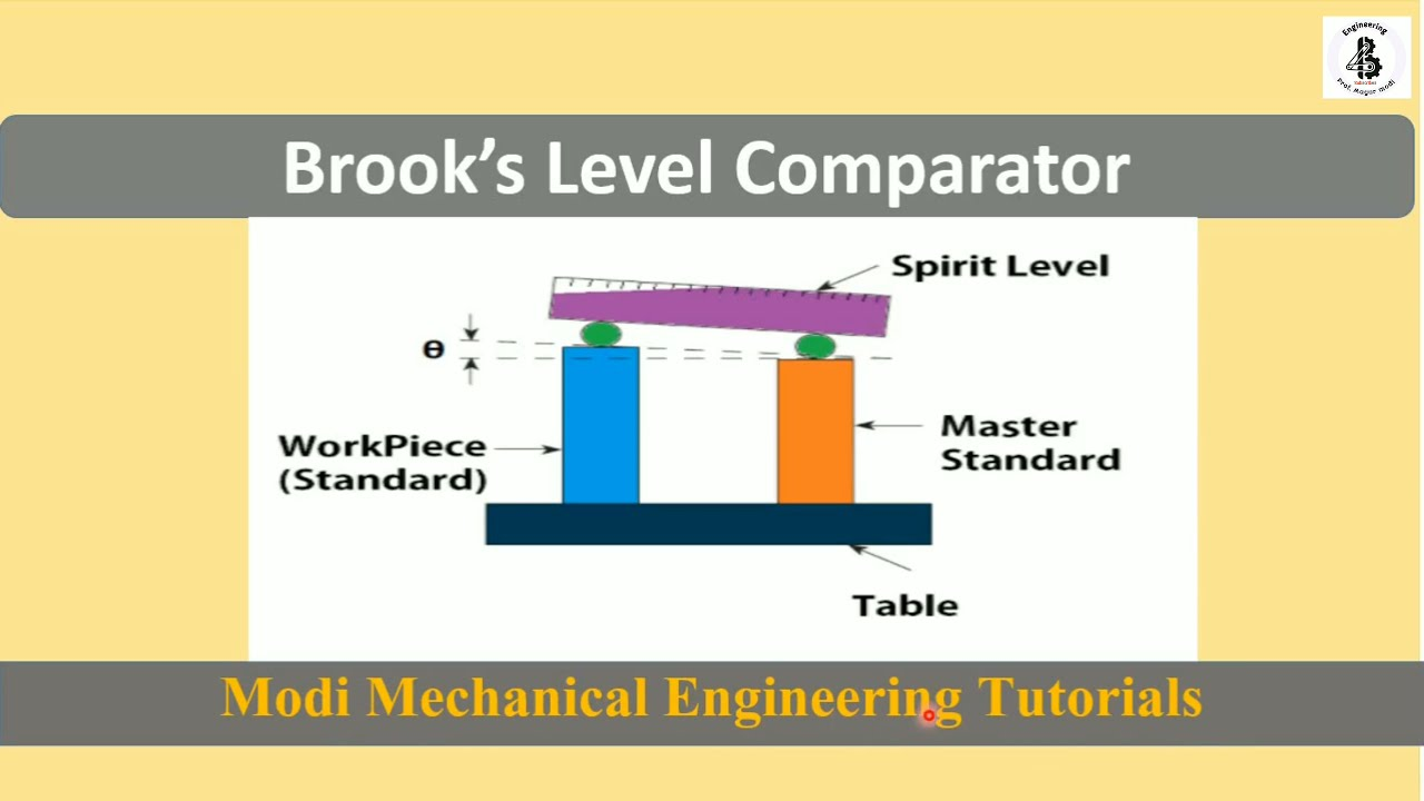 Brook's Level Comparator | High Magnification Comparators | Comparator | Application of comparators