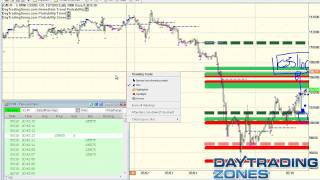 Day Trading Strategies Oil Trading -Forex Trading- Emini S&P Weekly Analysis 5 10 2011