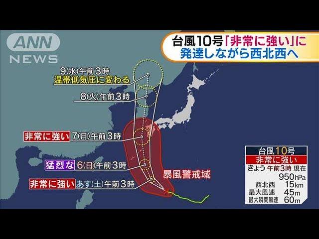 10 動き の 台風 号