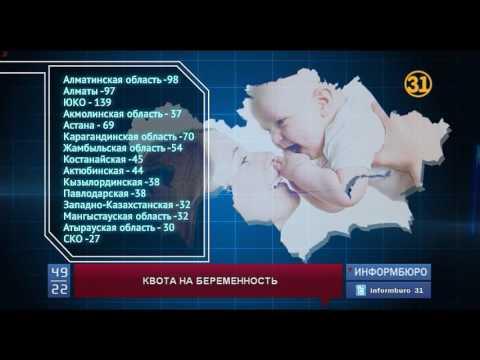 Гинекология. Многопрофильная больница ВИТАЦЕНТР