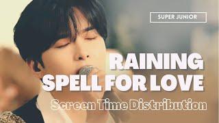 Download SUPER JUNIOR - Raining Spell For Love 2020 (Screen Time Distribution)