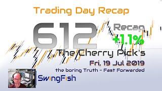 Forex Trading Day 612 Recap [+1.1%]