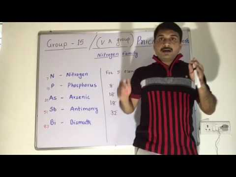 Learning Trick For Group-15 ( Pnicogen elements )