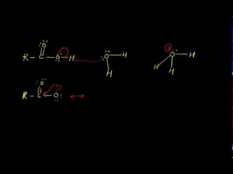 Carboxylic Acid - Acidity