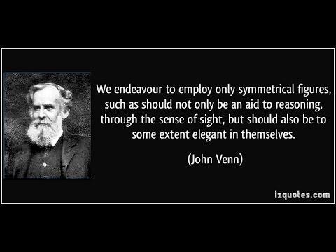 John venn gretest philosopher of century introducer of venn john venn gretest philosopher of century introducer of venn diagram ccuart Gallery