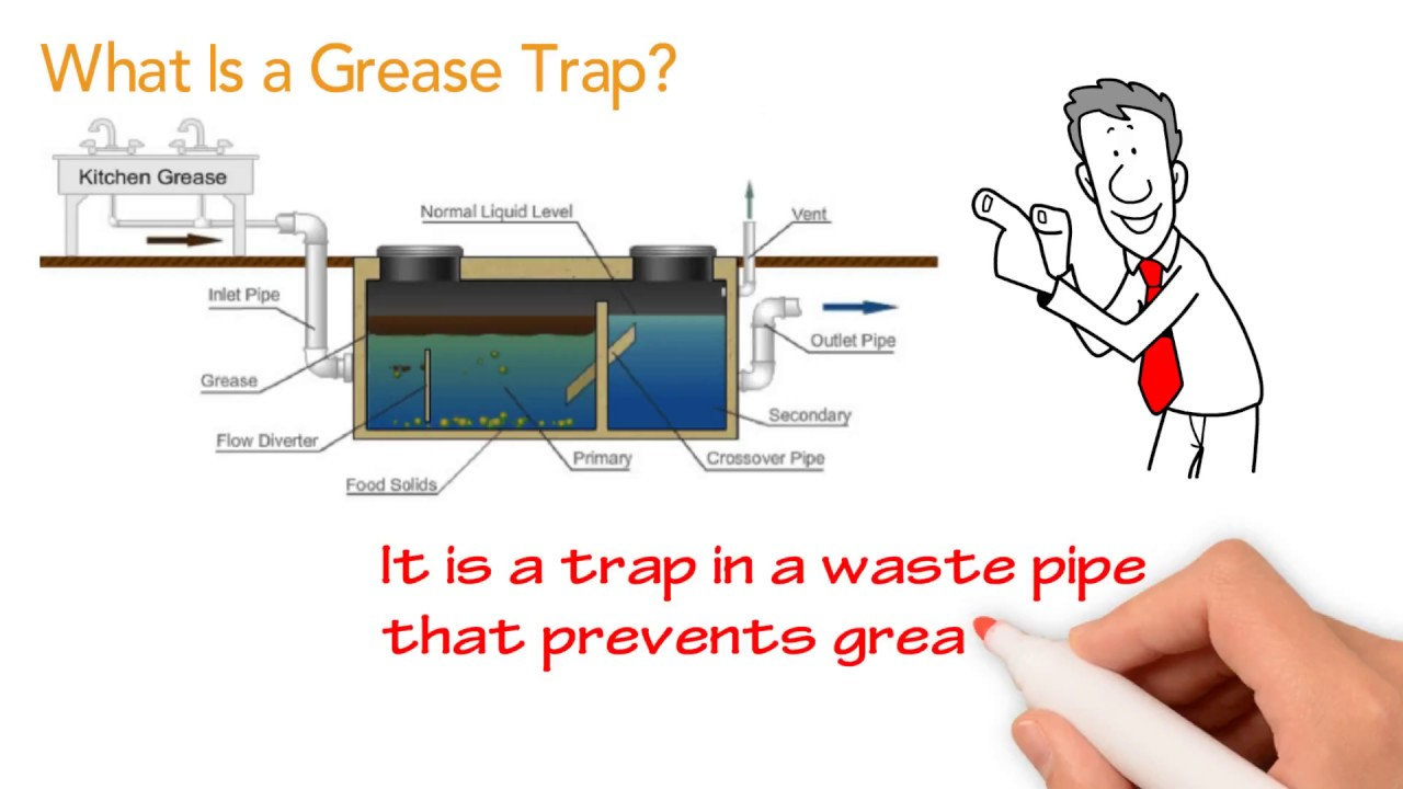 Grease Trap Cleaning Company - How a Grease Trap Works