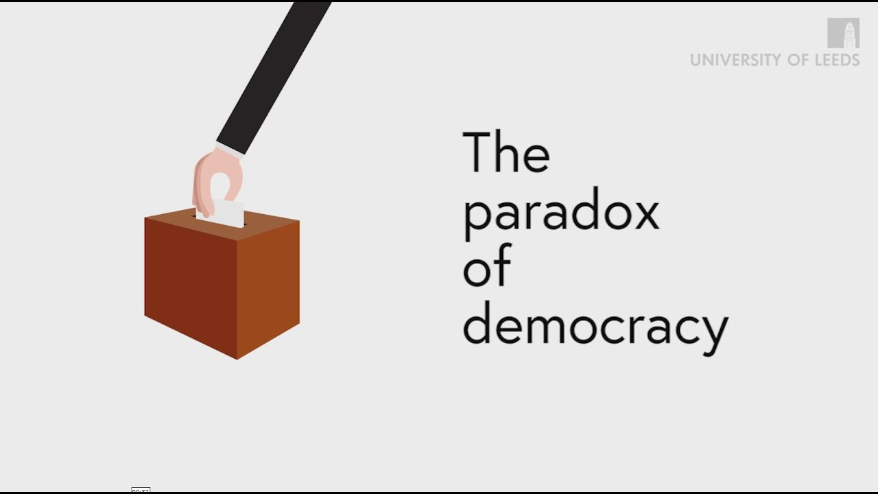 The Paradox Of Democracy Arrow Impossibility Explained Youtube