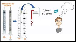 Quanto vale e como interpretar o valor fracionado de cada seringa?