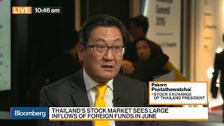 Stock Exchange of Thailand's President on Foreign Inflows, IPOS, Economy