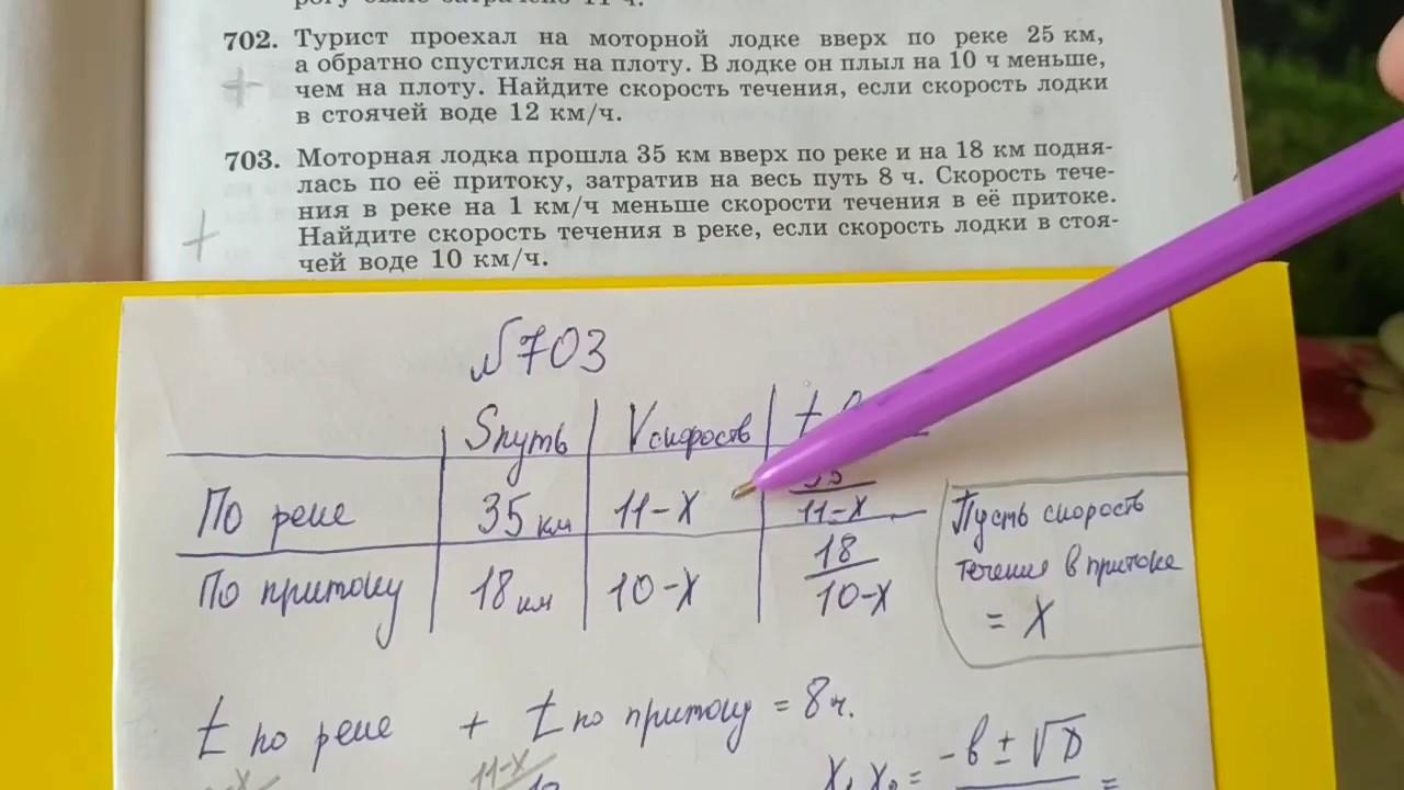 Алгебра задачи на работу с решением задачи на гомотетию с решением