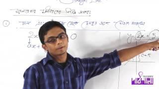 03. Different Forms of Straight Line Equation Part 01 | সরলরেখার সমীকরণের বিভিন্ন আকার পর্ব ০১