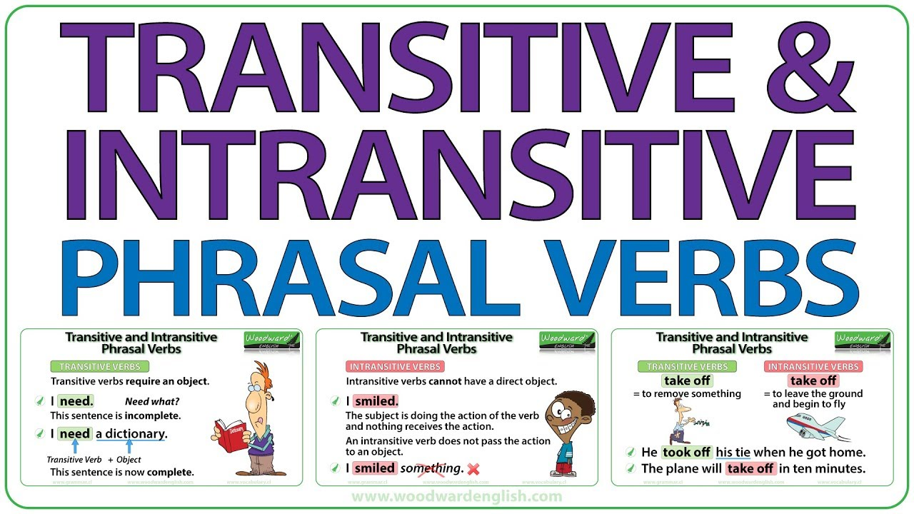 Transitive and Intransitive Phrasal Verbs | Woodward English