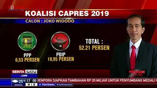 Peta Koalisi Capres 2019