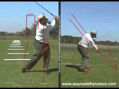 Moe Norman Swing Analysis