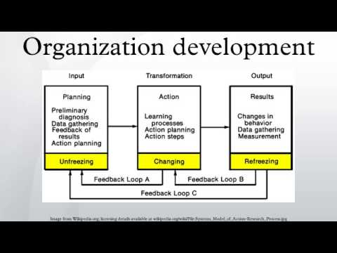 organizational development and change management riordan manufacturing Organizational change can be radical and swiftly alter the way an organization operates, or it may be incremental and slow in any case, regardless of the type, change involves letting go of the old ways in which work is done and adjusting to new ways.