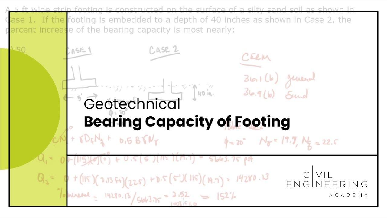 Geotech-Bearing Capacity of Footing