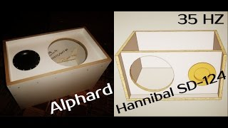 ФИ корпус для Alphard Hannibal SD - 124 / 35 HZ