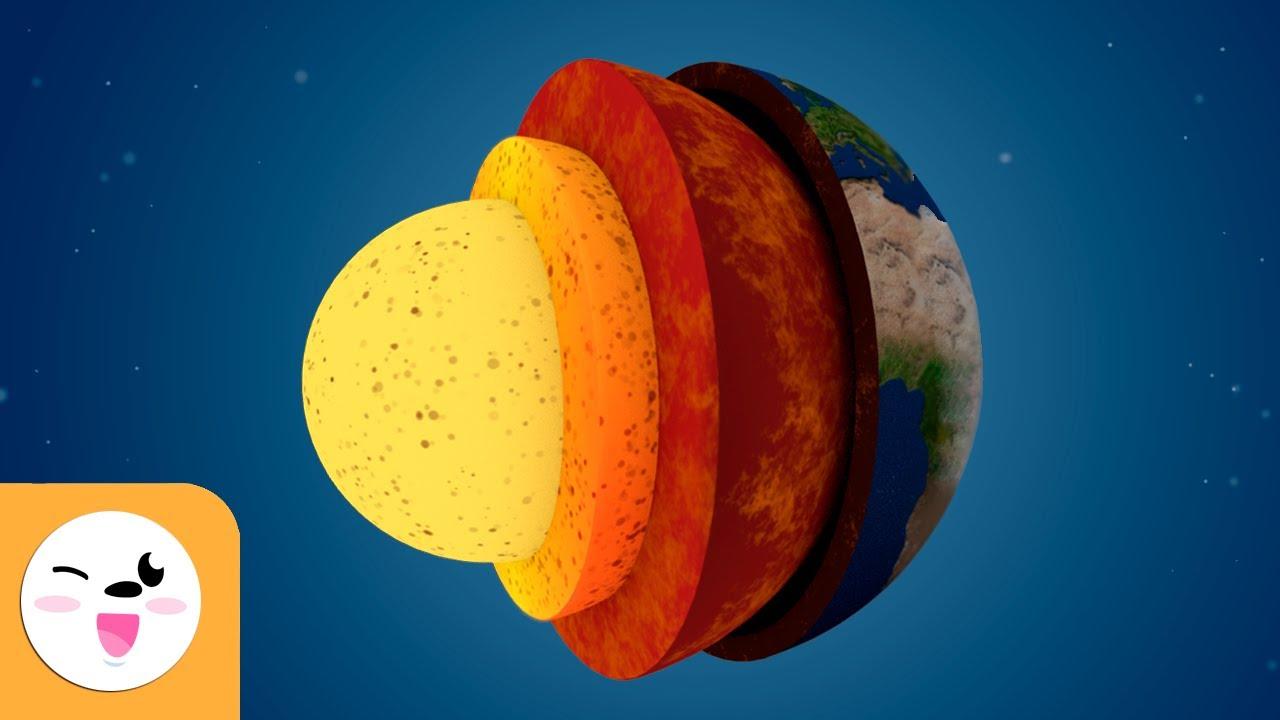 La Geosfera Las Capas De La Tierra Ciencias Para Niños Youtube