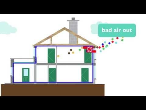 Airtightness and Ventilation - QualiBuild