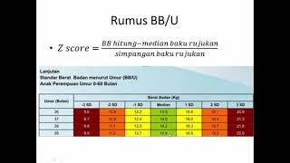 Cara Mudah Menghitung Status Gizi Z Score (tutorial)