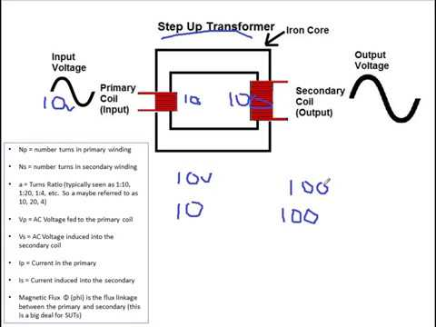 Step Up Transformers SUT for Moving Coil Cartridges Explained -  SUT Series Part 1