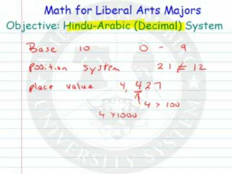 expanded form of numbers in hindu-arabic system of numbers - YouTube