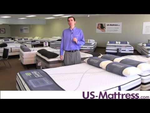 Sears Beautyrest Recharge Catskill Queen Mattress Set O