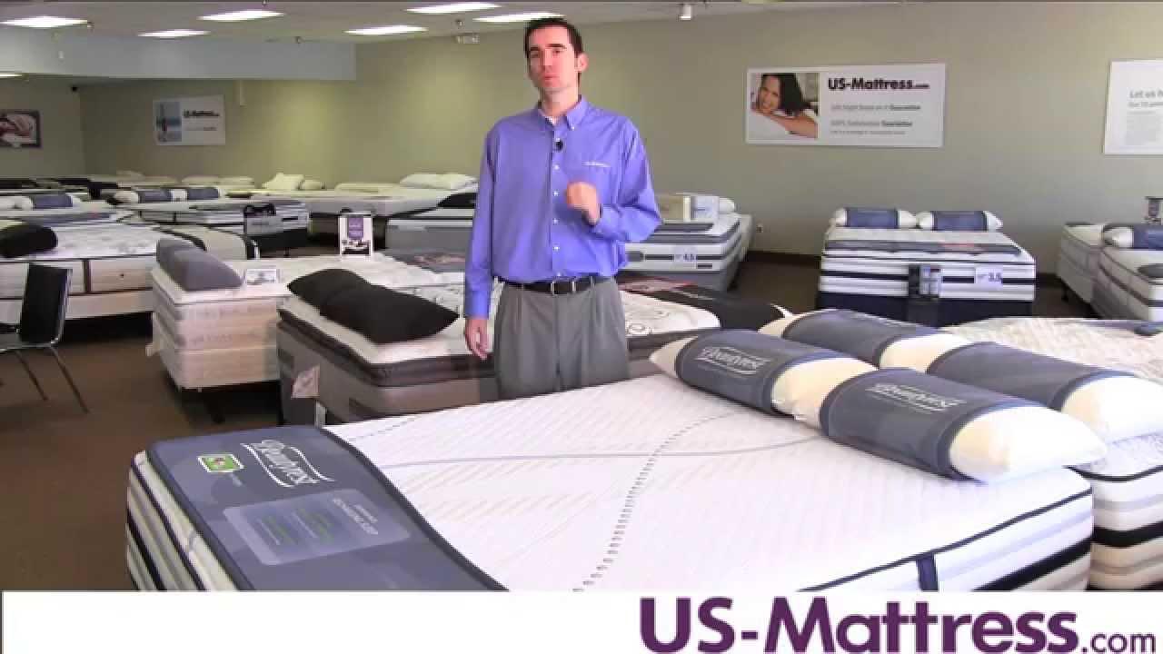 Simmons Beautyrest Hybrid Mattress Collection Overview
