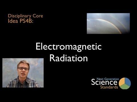 PS4B - Electromagnetic Radiation