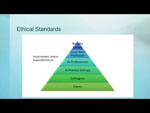 nasw-code-of-ethics-overview