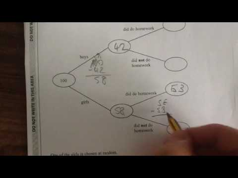 Q17 Frequency Trees Foundation Non calculator paper Sample assessment material